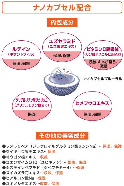 nano_capsule